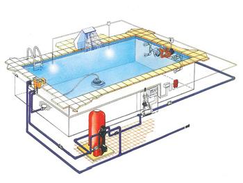 Как оборудовать бассейн